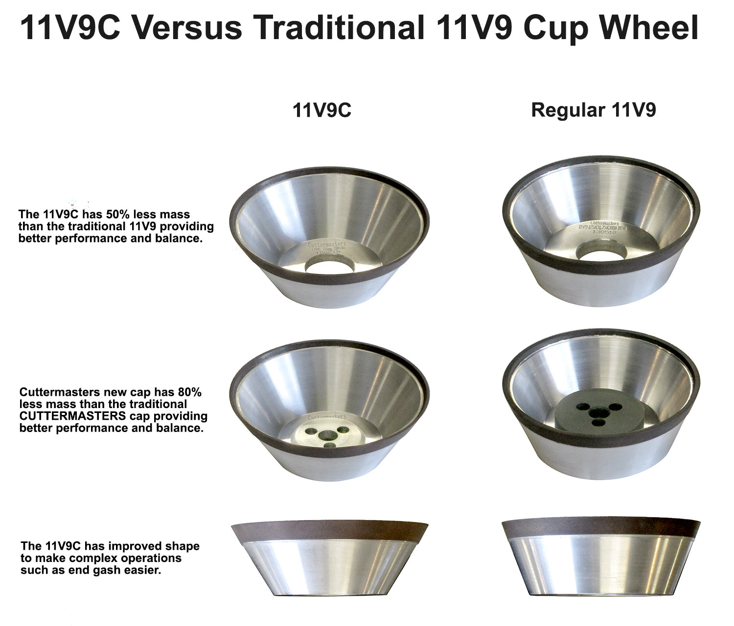 11v9c Improved Cup Cbn Or Diamond 215 00 Plated
