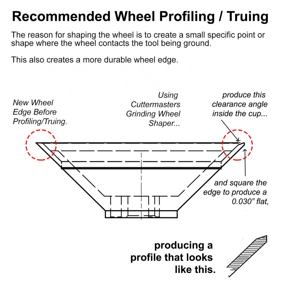 Wheel Truing and Profile Recommendation Cuttermasters Super abrasive wheels