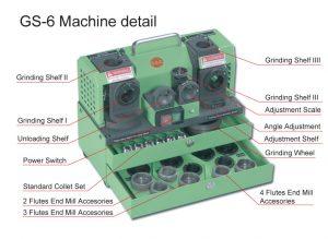 GS6-E Machine detail (1)