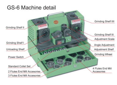 GS6-E Machine detail (1)