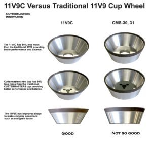 11V9C Versus Traditional 11V9 Cup Wheel